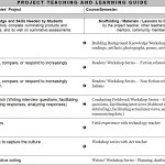 TeachingandLearningGuide