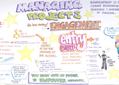 ManagingProjects